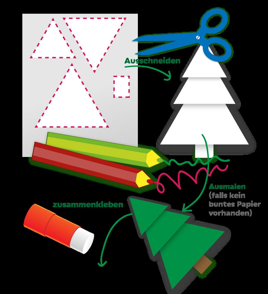 weihnachtskarte_schneiden_malen_kleben
